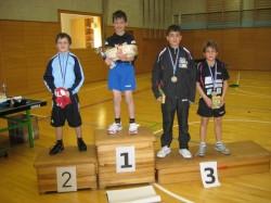 Tischtennis Benjamin P...